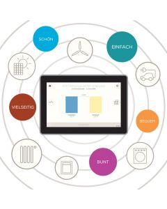 SEMS Smart Energy Mangement System